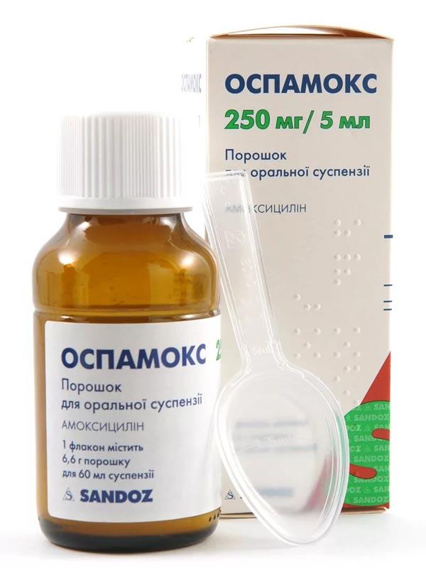Ospamox (amoxicillin) powder 250 mg/5 ml. for suspension 6.6 g.